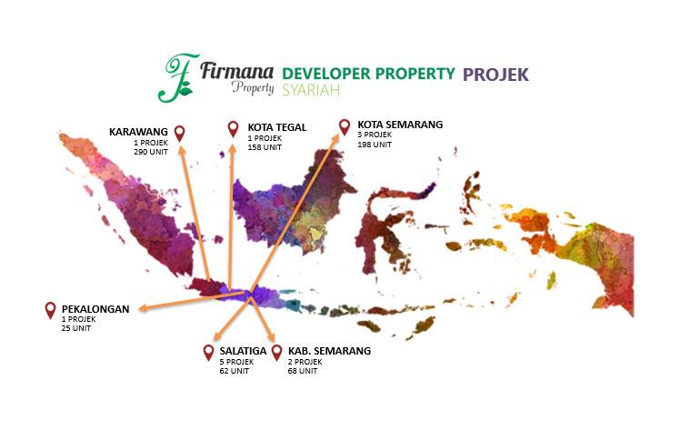 Firmana Projek 2021